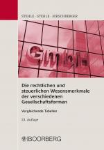 Cover-Bild Die rechtlichen und steuerlichen Wesensmerkmale der verschiedenen Gesellschaftsformen