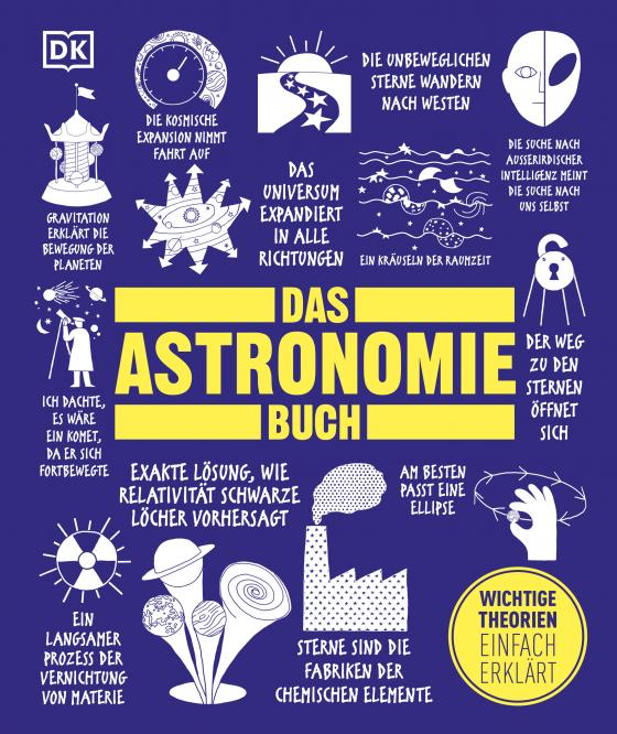 Cover-Bild Big Ideas. Das Astronomie-Buch