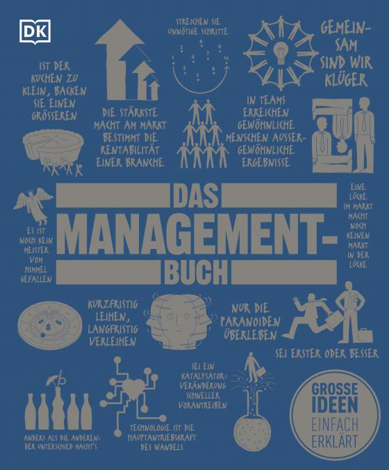 Cover-Bild Big Ideas. Das Management-Buch