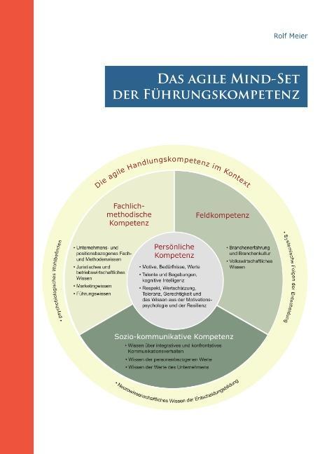 Cover-Bild Das agile Mind - Set der Führungskompetenz