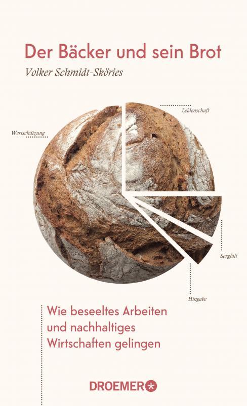 Cover-Bild Der Bäcker und sein Brot