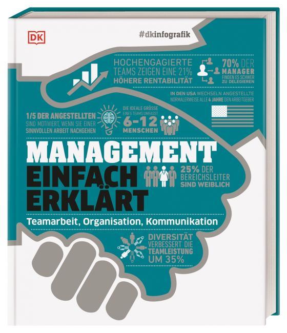 Cover-Bild #dkinfografik. Management einfach erklärt